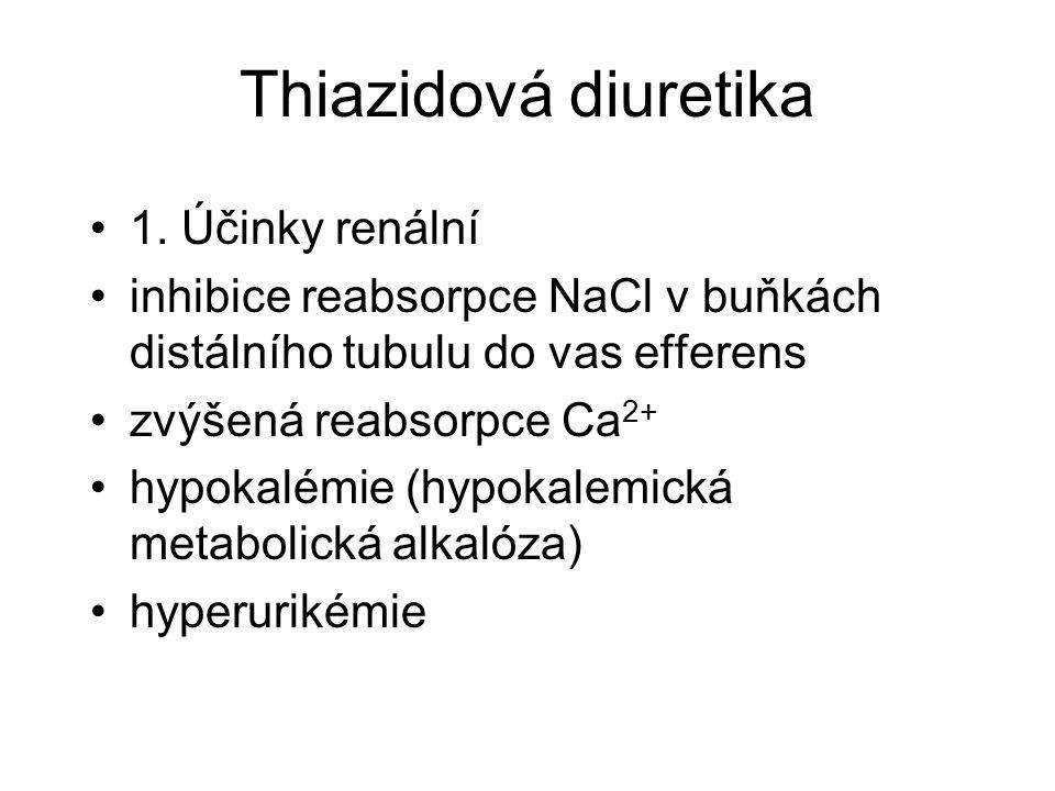 Thiazidová diuretika 1. Účinky renální inhibice reabsorpce NaCl v buňkách distálního tubulu do vas efferens zvýšená reabsorpce Ca 2+ hypokalémie (hypo