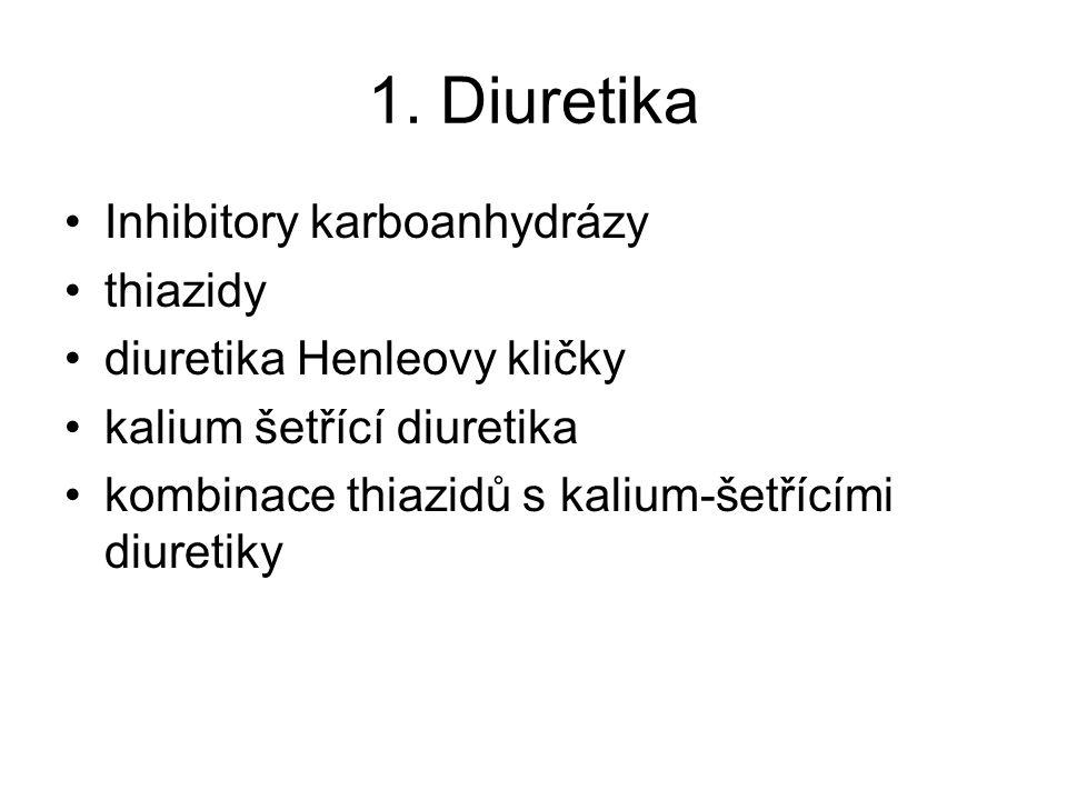 1. Diuretika Inhibitory karboanhydrázy thiazidy diuretika Henleovy kličky kalium šetřící diuretika kombinace thiazidů s kalium-šetřícími diuretiky