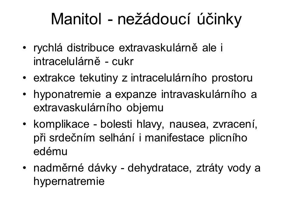 Manitol - nežádoucí účinky rychlá distribuce extravaskulárně ale i intracelulárně - cukr extrakce tekutiny z intracelulárního prostoru hyponatremie a