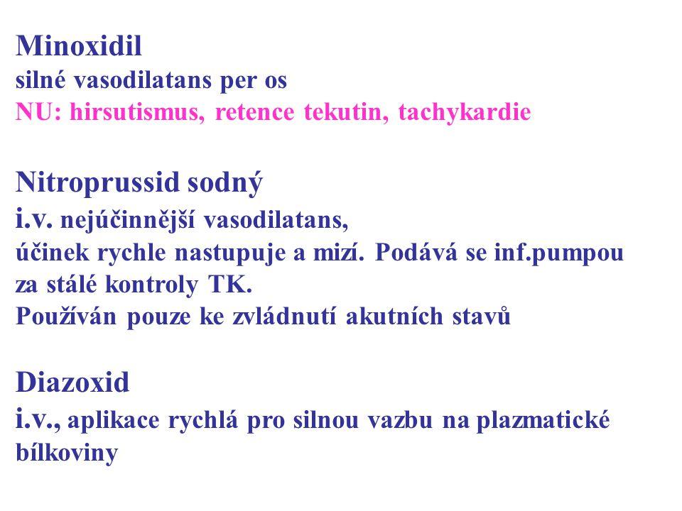 Minoxidil silné vasodilatans per os NU: hirsutismus, retence tekutin, tachykardie Nitroprussid sodný i.v. nejúčinnější vasodilatans, účinek rychle nas