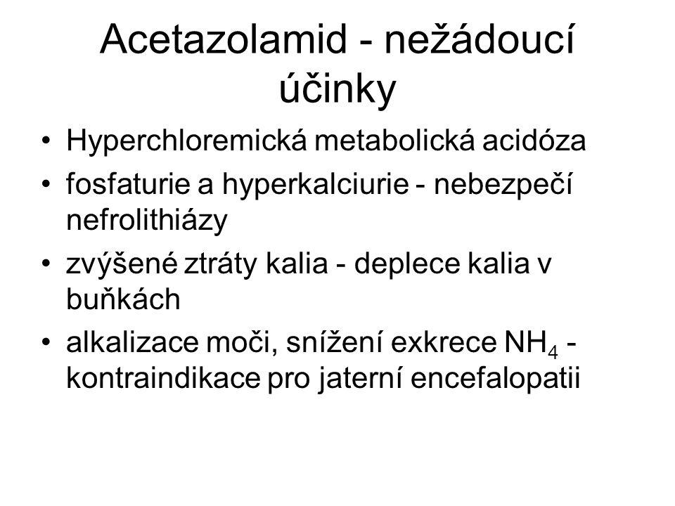 Acetazolamid - nežádoucí účinky Hyperchloremická metabolická acidóza fosfaturie a hyperkalciurie - nebezpečí nefrolithiázy zvýšené ztráty kalia - depl