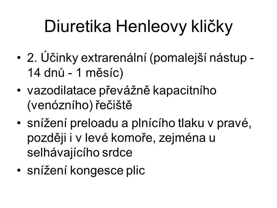 Diuretika Henleovy kličky 2. Účinky extrarenální (pomalejší nástup - 14 dnů - 1 měsíc) vazodilatace převážně kapacitního (venózního) řečiště snížení p