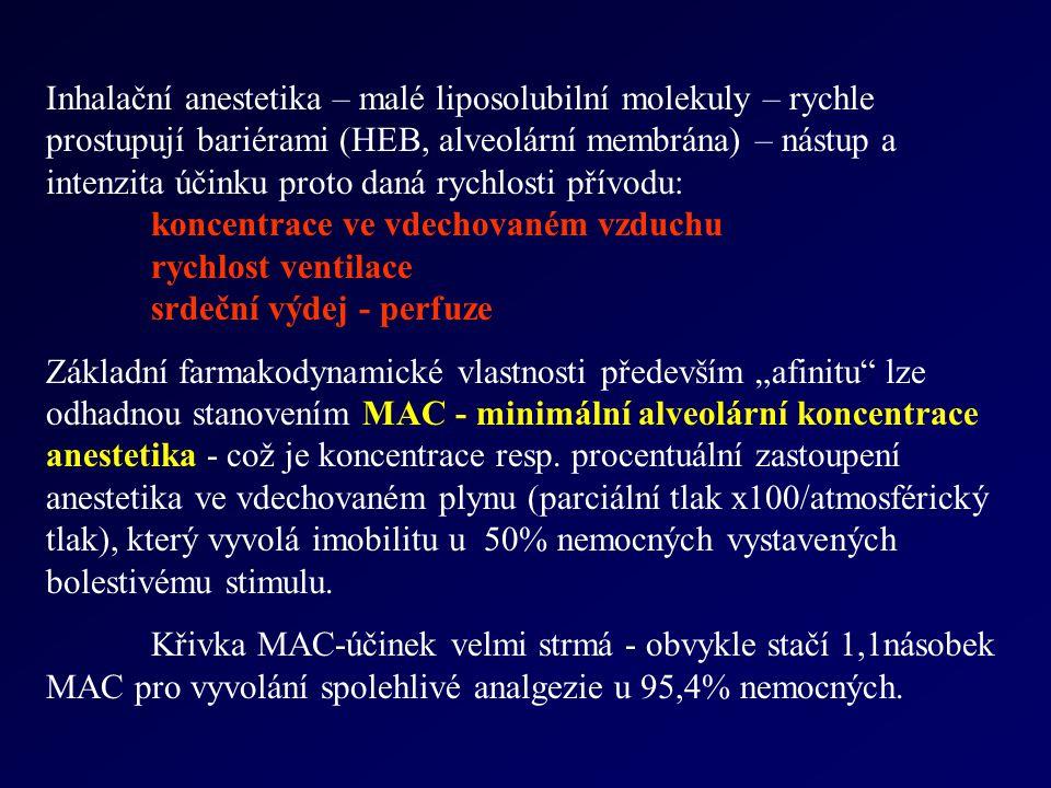 Inhalační anestetika – malé liposolubilní molekuly – rychle prostupují bariérami (HEB, alveolární membrána) – nástup a intenzita účinku proto daná ryc