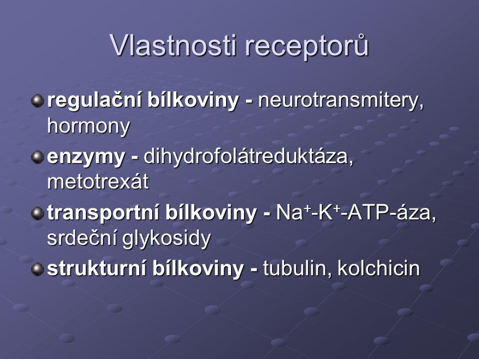 Vlastnosti receptorů regulační bílkoviny - neurotransmitery, hormony enzymy - dihydrofolátreduktáza, metotrexát transportní bílkoviny - Na + -K + -ATP