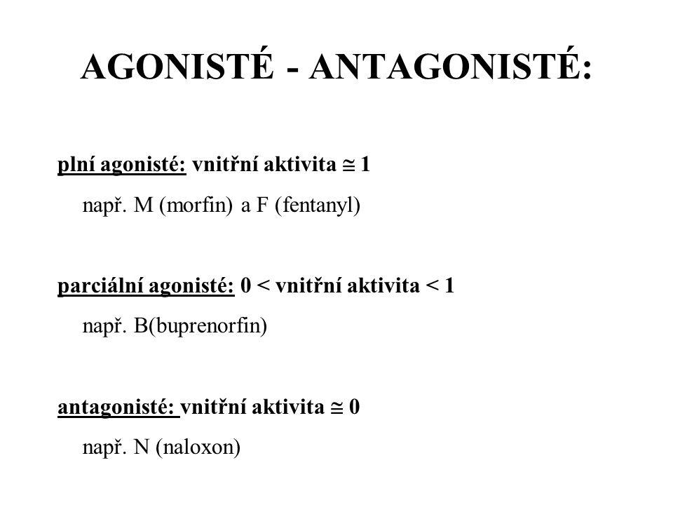 """0 50 100 % ANALGESIE 0.010.1110100DÁVKA mg/kg F B M """"miligramová účinnost (""""P O T E N C Y ) účinnost - """"E F F I C A C Y Afinita Vnitřní aktivita 1 0,5 0 N"""