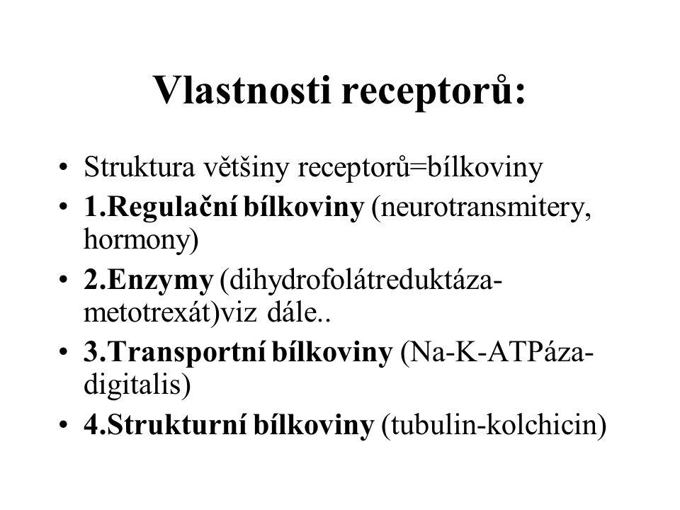 B. Vlastnosti receptorů.