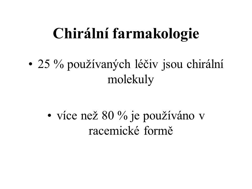 C. Pár poznatků o chirální farmakologii Optická stereoizomerie léčiv