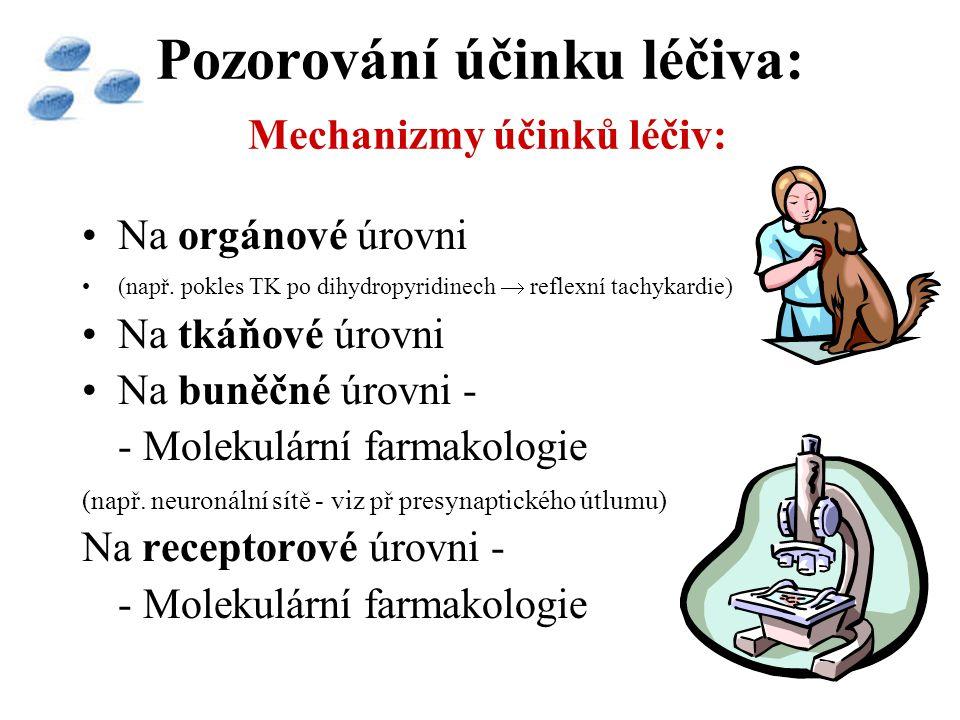 Pozorování účinku léčiva: Mechanizmy účinků léčiv: Na orgánové úrovni (např.