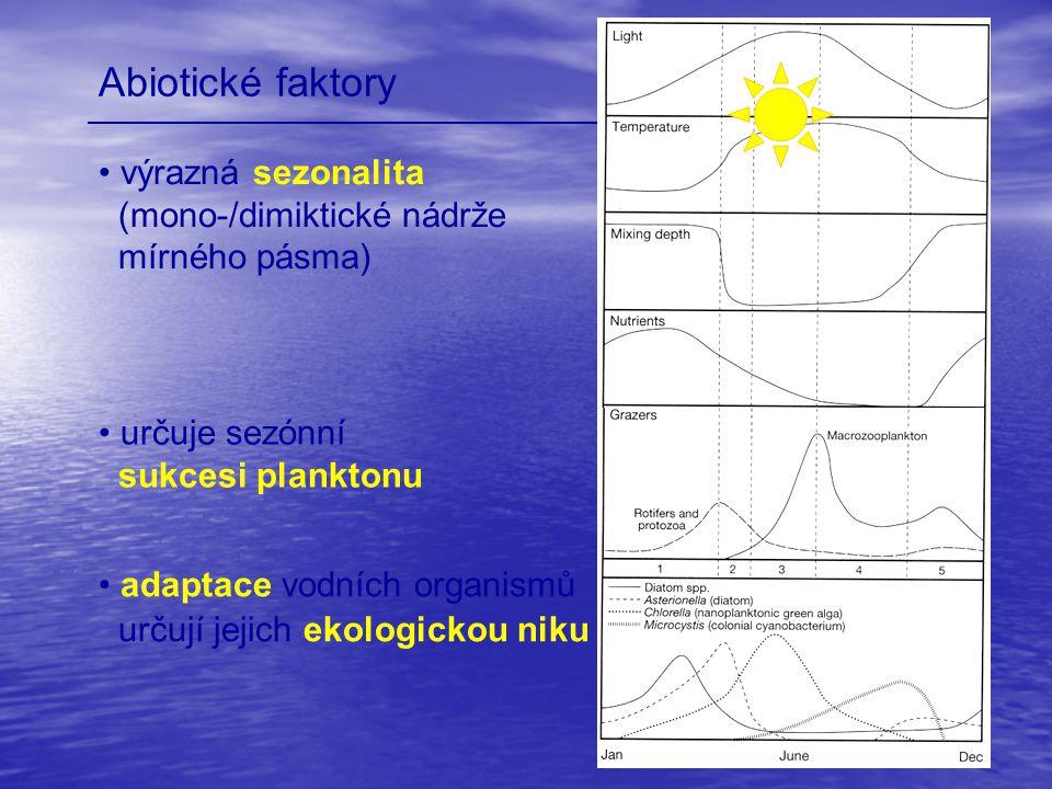 Abiotické faktory výrazná sezonalita (mono-/dimiktické nádrže mírného pásma) určuje sezónní sukcesi planktonu adaptace vodních organismů určují jejich