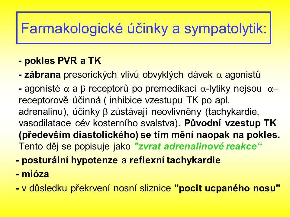 Farmakologické účinky a sympatolytik: - pokles PVR a TK - zábrana presorických vlivů obvyklých dávek  agonistů - agonisté  a  receptorů po premedik