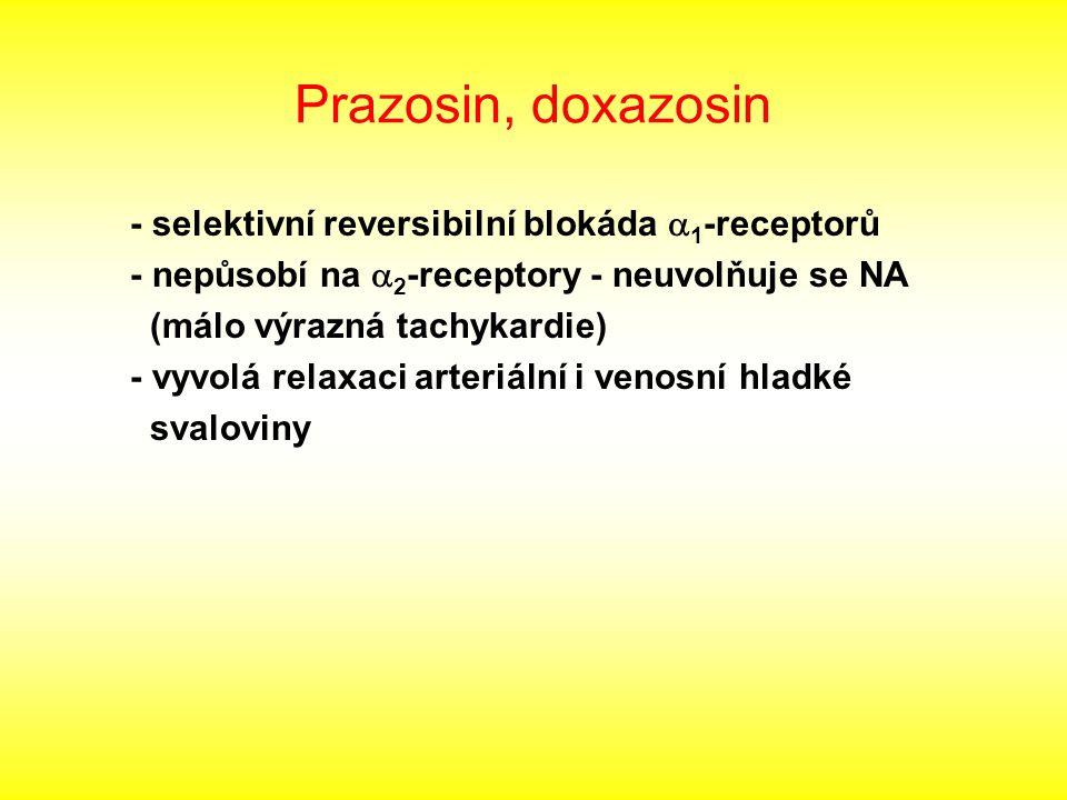 Prazosin, doxazosin - selektivní reversibilní blokáda  1 -receptorů - nepůsobí na  2 -receptory - neuvolňuje se NA (málo výrazná tachykardie) - vyvo