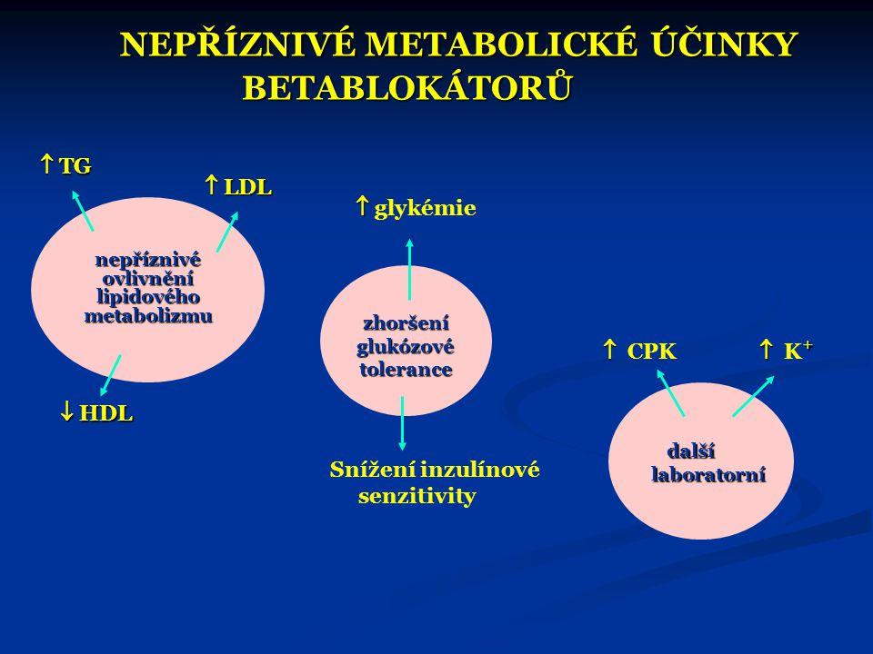 NEPŘÍZNIVÉ METABOLICKÉ ÚČINKY BETABLOKÁTORŮ NEPŘÍZNIVÉ METABOLICKÉ ÚČINKY BETABLOKÁTORŮ zhoršeníglukózovétolerance nepříznivé ovlivnění lipidového met