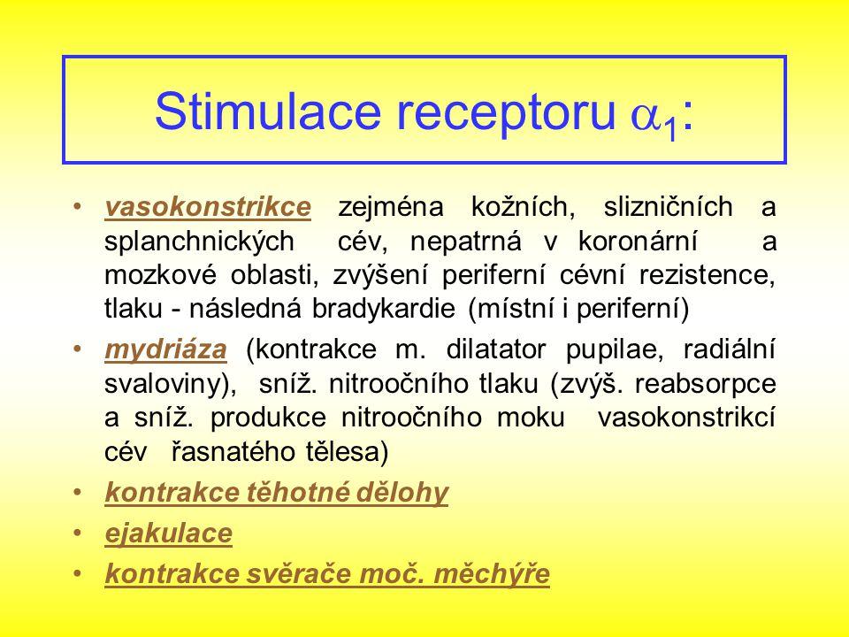 Prazosin, doxazosin - selektivní reversibilní blokáda  1 -receptorů - nepůsobí na  2 -receptory - neuvolňuje se NA (málo výrazná tachykardie) - vyvolá relaxaci arteriální i venosní hladké svaloviny