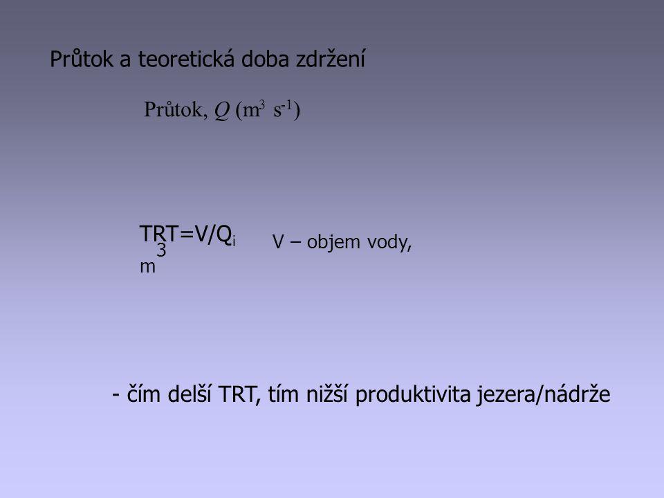 Průtok a teoretická doba zdržení TRT=V/Q i V – objem vody, m 3 - čím delší TRT, tím nižší produktivita jezera/nádrže Průtok, Q (m 3 s -1 )