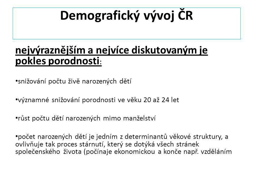 Demografický vývoj ČR nejvýraznějším a nejvíce diskutovaným je pokles porodnosti : snižování počtu živě narozených dětí významné snižování porodnosti