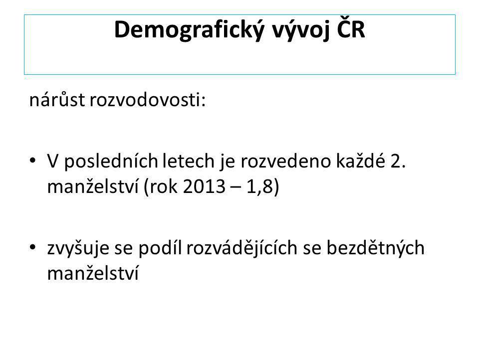 Demografický vývoj ČR nárůst rozvodovosti: V posledních letech je rozvedeno každé 2. manželství (rok 2013 – 1,8) zvyšuje se podíl rozvádějících se bez