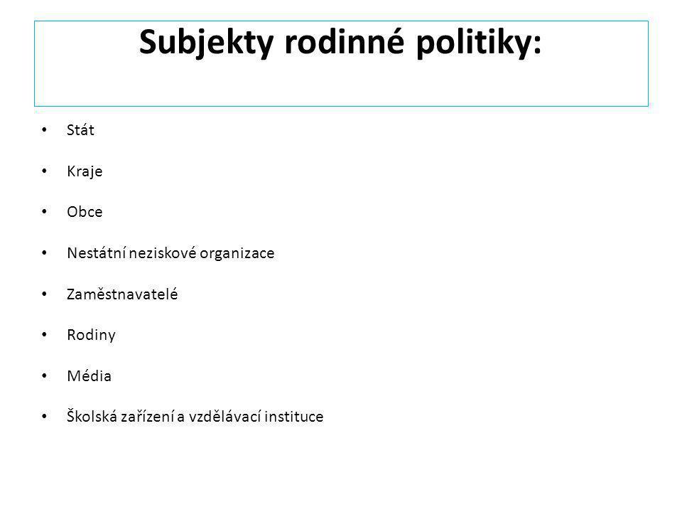 Subjekty rodinné politiky: Stát Kraje Obce Nestátní neziskové organizace Zaměstnavatelé Rodiny Média Školská zařízení a vzdělávací instituce