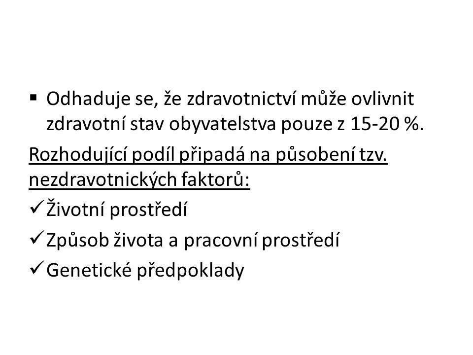 CIZINCI - Zdravotní péče hrazena z veřejného zdravotního pojištění Cizinec je účasten veřejného zdravotního pojištění, pokud má trvalý pobyt v ČR a nemá-li trvalý pobyt, pak je-li zaměstnancem zaměstnavatele se sídlem nebo trvalým pobytem v ČR.