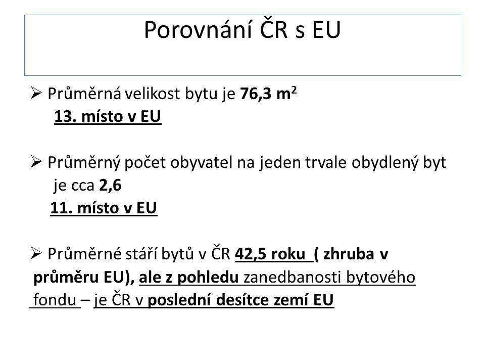 Porovnání ČR s EU  Průměrná velikost bytu je 76,3 m 2 13. místo v EU  Průměrný počet obyvatel na jeden trvale obydlený byt je cca 2,6 11. místo v EU
