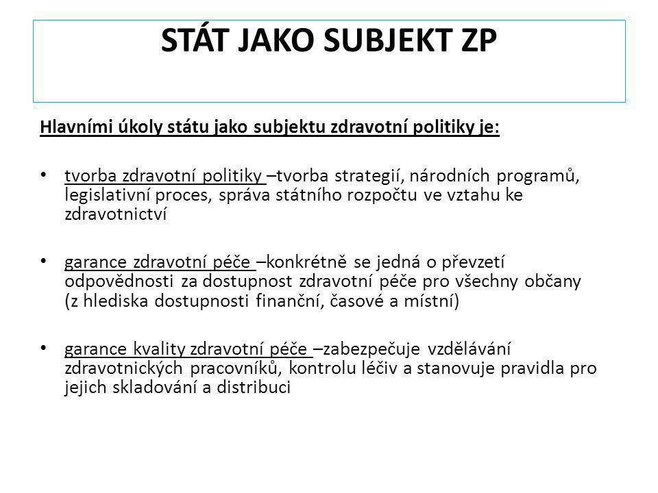 nástroje bytové politiky - strategie 2.