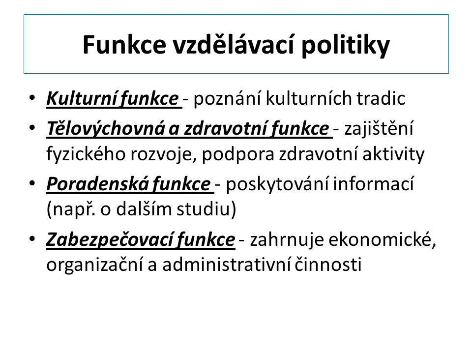 Funkce vzdělávací politiky Kulturní funkce - poznání kulturních tradic Tělovýchovná a zdravotní funkce - zajištění fyzického rozvoje, podpora zdravotn