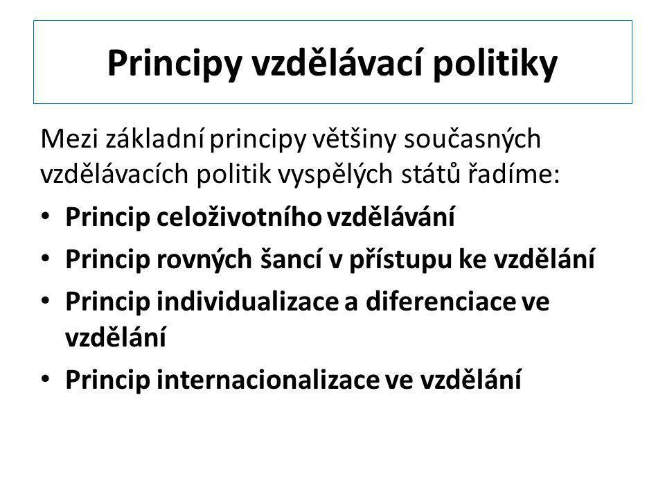 Principy vzdělávací politiky Mezi základní principy většiny současných vzdělávacích politik vyspělých států řadíme: Princip celoživotního vzdělávání P