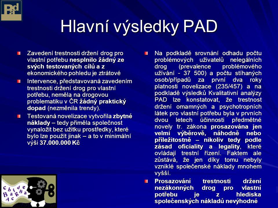 Studie PAD Výzkumný design –Určení splečenských nákladů (COI) –Rozsáhlá kvalitativní studie Uživatelé drog (200) Policisté (60) Sekundární analýza výr