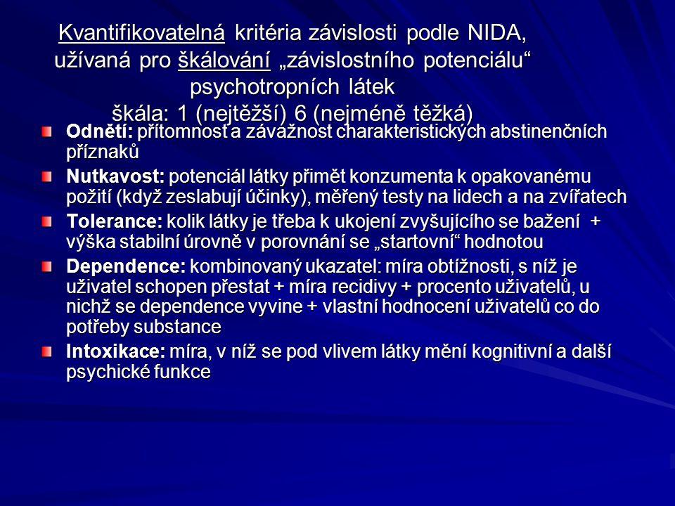 DoPAD PADu: vládní usnesení 1177/2001 V rámci přípravy rekodifikace trestního práva hmotného vzít v úvahu výsledky Analýzy dopadů nové drogové legisla