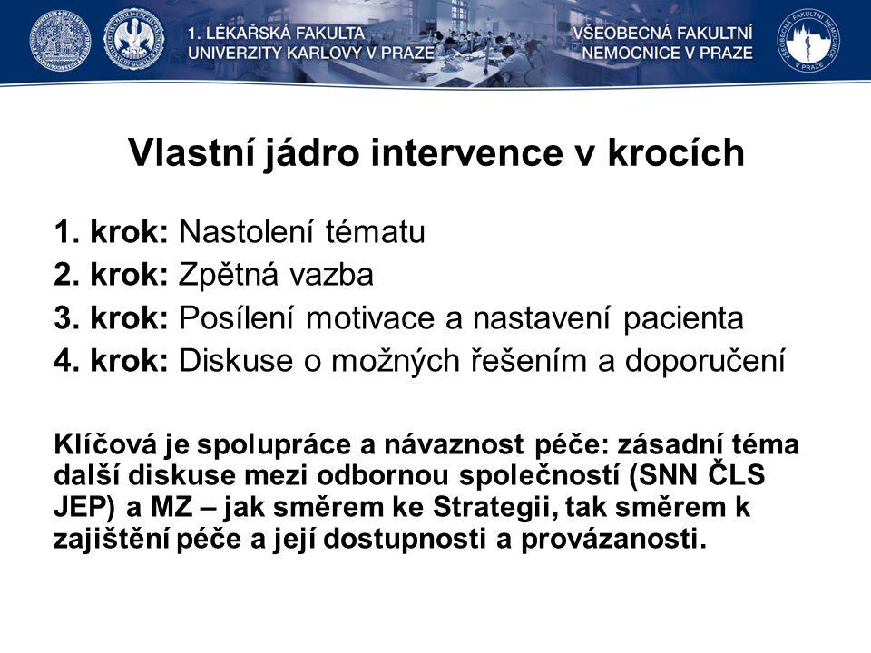 Vlastní jádro intervence v krocích 1. krok: Nastolení tématu 2.