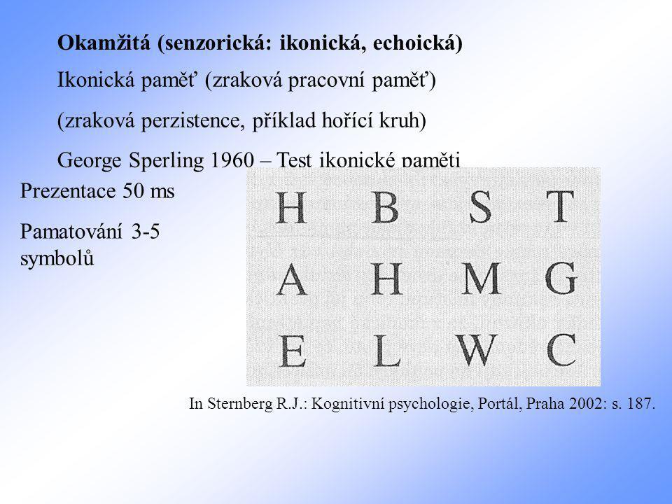 Okamžitá (senzorická: ikonická, echoická) Ikonická paměť (zraková pracovní paměť) (zraková perzistence, příklad hořící kruh) George Sperling 1960 – Test ikonické paměti In Sternberg R.J.: Kognitivní psychologie, Portál, Praha 2002: s.