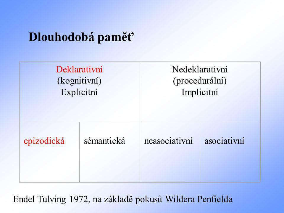 Deklarativní (kognitivní) Explicitní Nedeklarativní (procedurální) Implicitní epizodická sémantická neasociativní asociativní Dlouhodobá paměť Endel Tulving 1972, na základě pokusů Wildera Penfielda