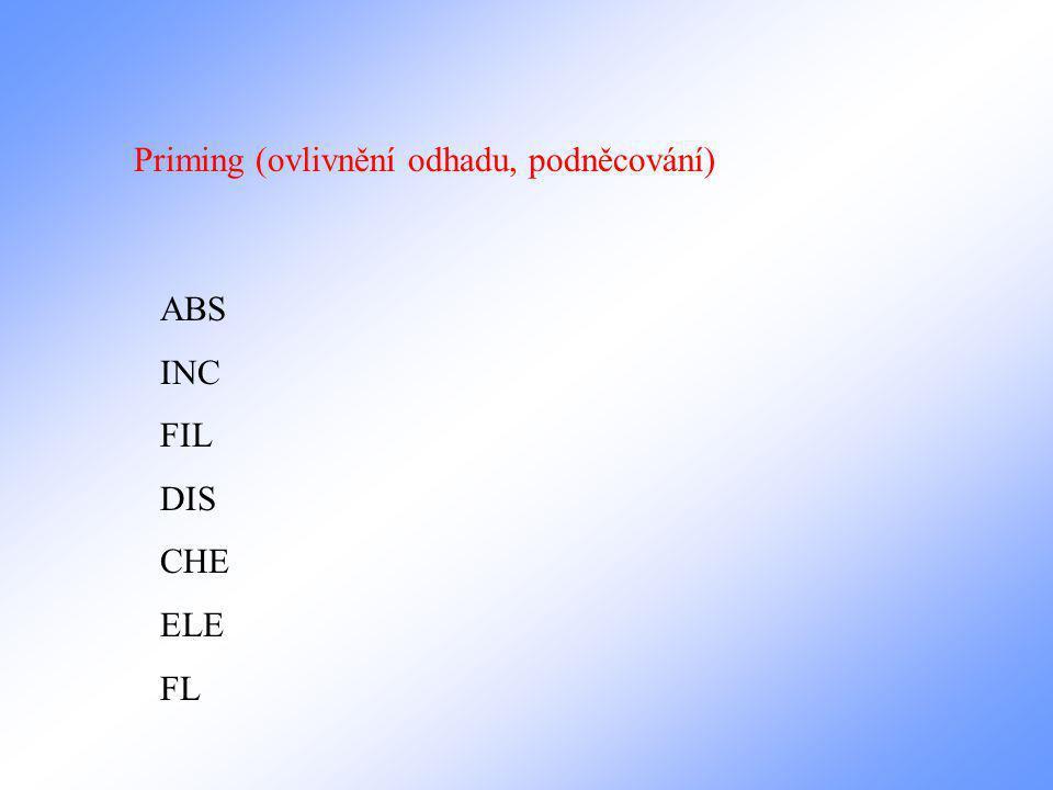 ABS INC FIL DIS CHE ELE FL