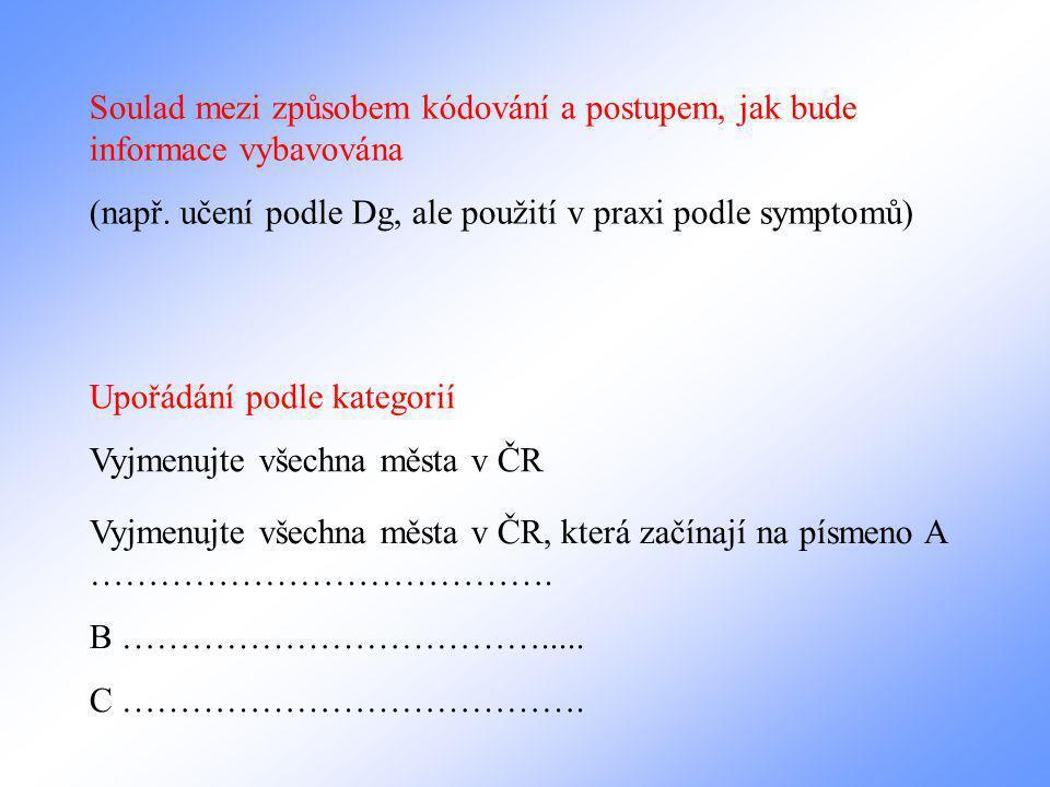 Soulad mezi způsobem kódování a postupem, jak bude informace vybavována (např. učení podle Dg, ale použití v praxi podle symptomů) Upořádání podle kat