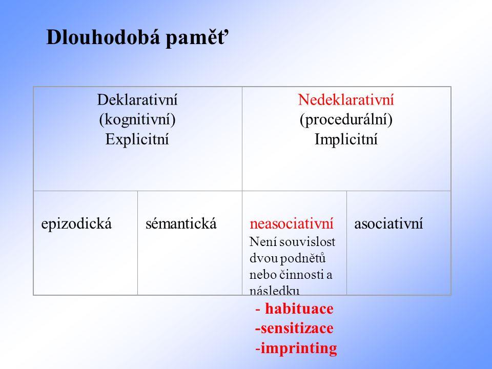 - habituace -sensitizace -imprinting Deklarativní (kognitivní) Explicitní Nedeklarativní (procedurální) Implicitní epizodická sémantická neasociativní