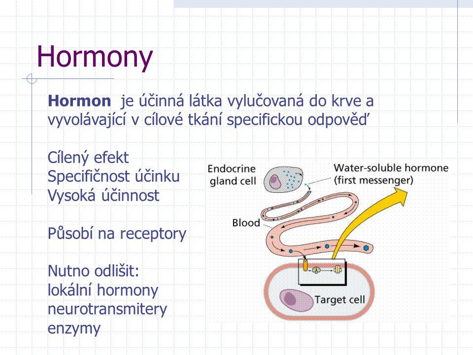 Hormony Hormon je účinná látka vylučovaná do krve a vyvolávající v cílové tkání specifickou odpověď Cílený efekt Specifičnost účinku Vysoká účinnost Působí na receptory Nutno odlišit: lokální hormony neurotransmitery enzymy