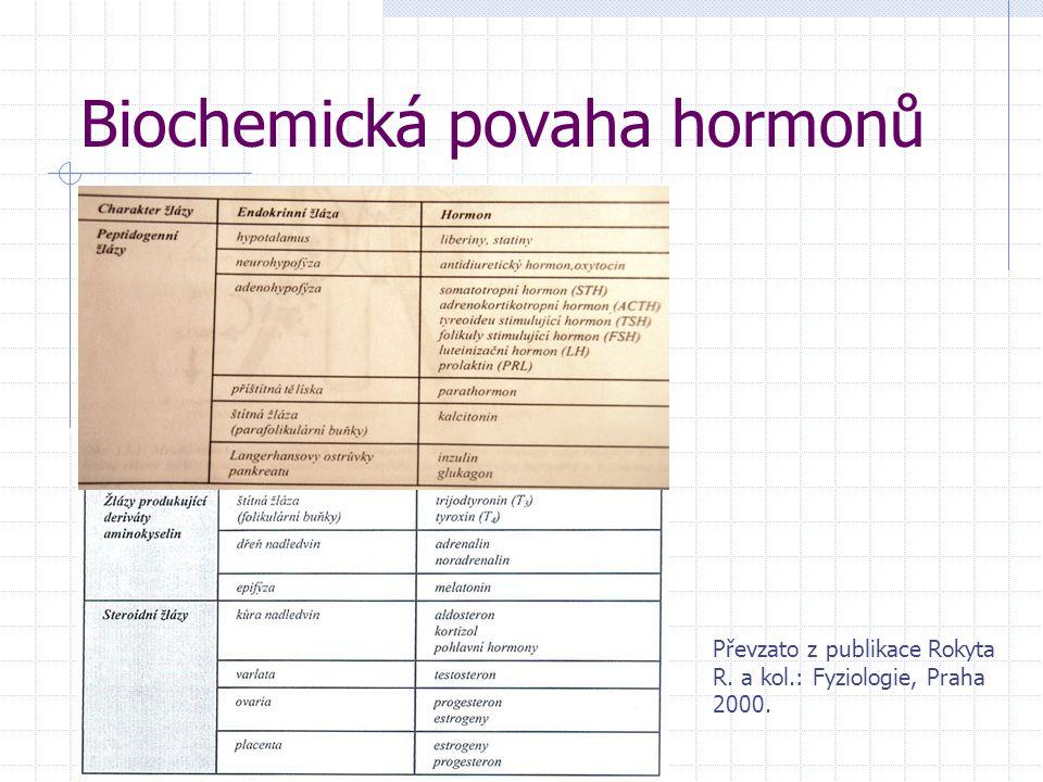 Biochemická povaha hormonů Převzato z publikace Rokyta R. a kol.: Fyziologie, Praha 2000.