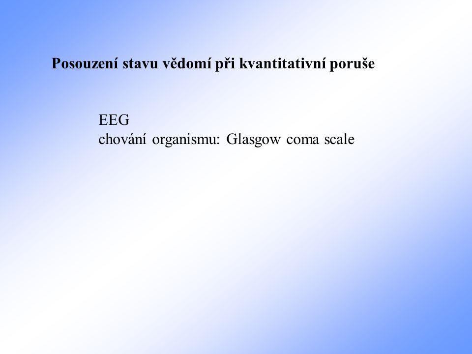 Posouzení stavu vědomí při kvantitativní poruše EEG chování organismu: Glasgow coma scale
