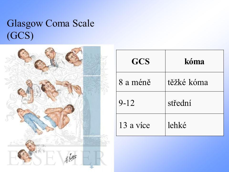 Glasgow Coma Scale (GCS) GCSkóma 8 a ménětěžké kóma 9-12střední 13 a vícelehké