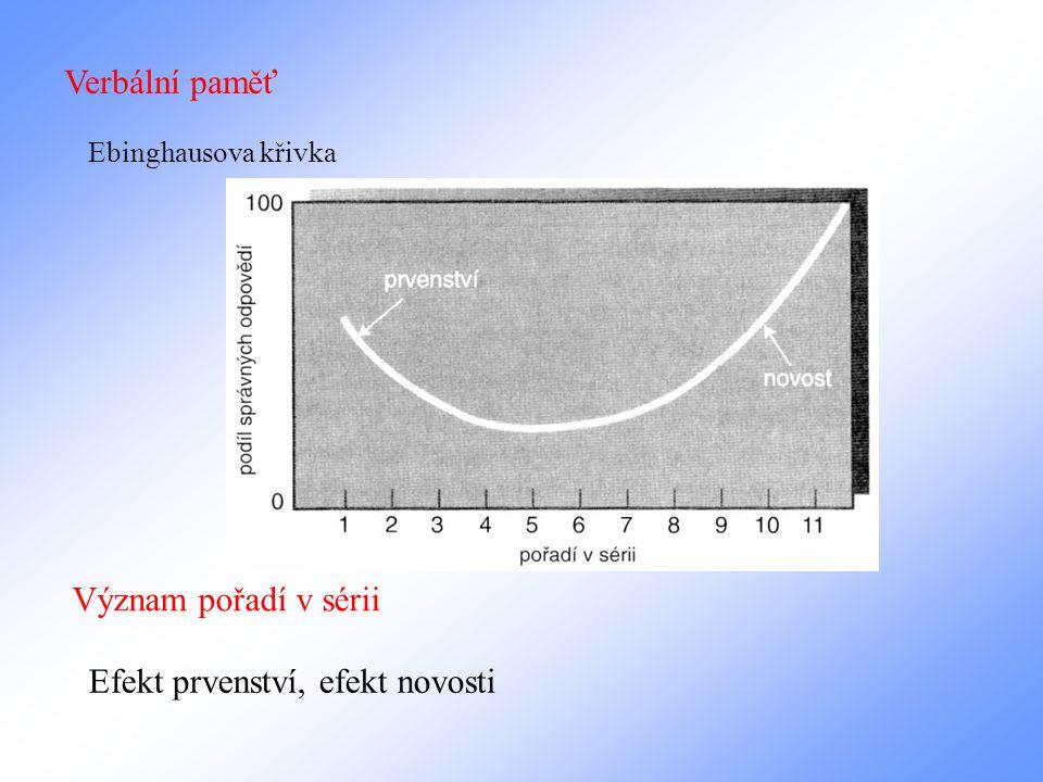 Verbální paměť Ebinghausova křivka Význam pořadí v sérii Efekt prvenství, efekt novosti