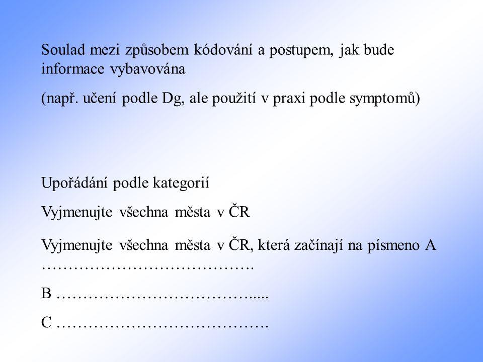 Soulad mezi způsobem kódování a postupem, jak bude informace vybavována (např.