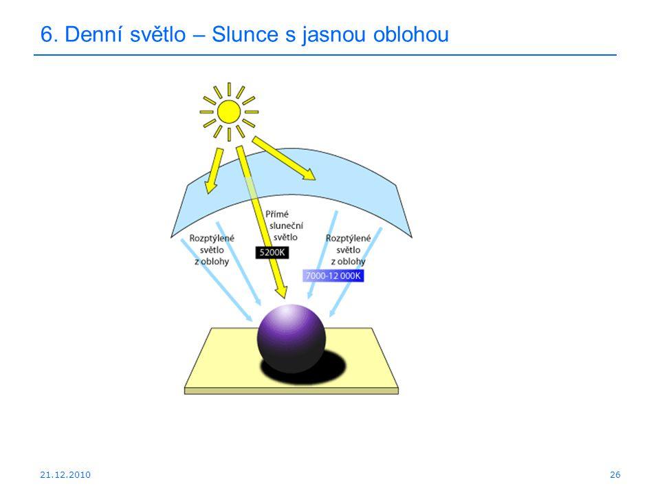 21.12.2010 6. Denní světlo – Slunce s jasnou oblohou 26