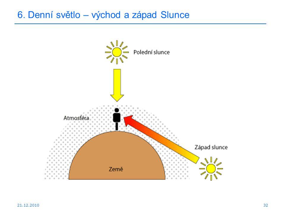21.12.2010 6. Denní světlo – východ a západ Slunce 32