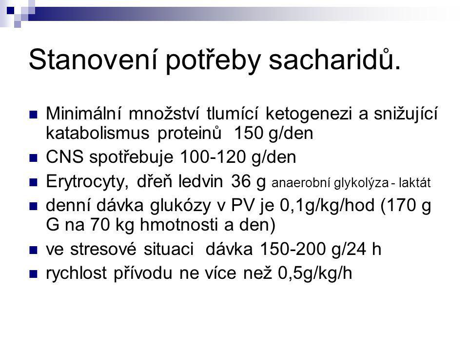 Zásobní forma sacharidů.