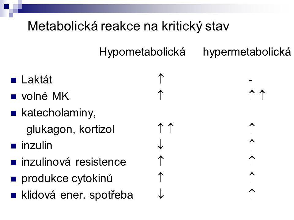 Parenterální výživa při renální insuficienci Příčiny insuficience:  akutní insuficience při dehydrataci, šokové stavu či rabdomyolýze,  chronická insuficience u primárních a sekundárních onemocnění ledvin  iatrogenní toxické poškození některými farmaky