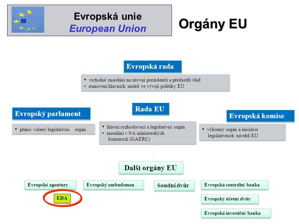 Orgány EU Evropský parlament Rada EU Evropská komise Soudní dvůr Evropský účetní dvůr Evropská centrální banka Evropská investiční banka Evropský ombu