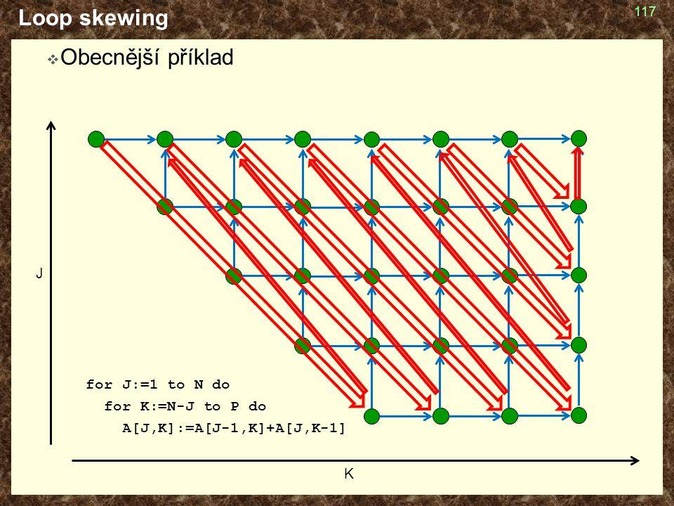 Loop skewing  Obecnější příklad for J:=1 to N do for K:=N-J to P do A[J,K]:=A[J-1,K]+A[J,K-1] 117 K J