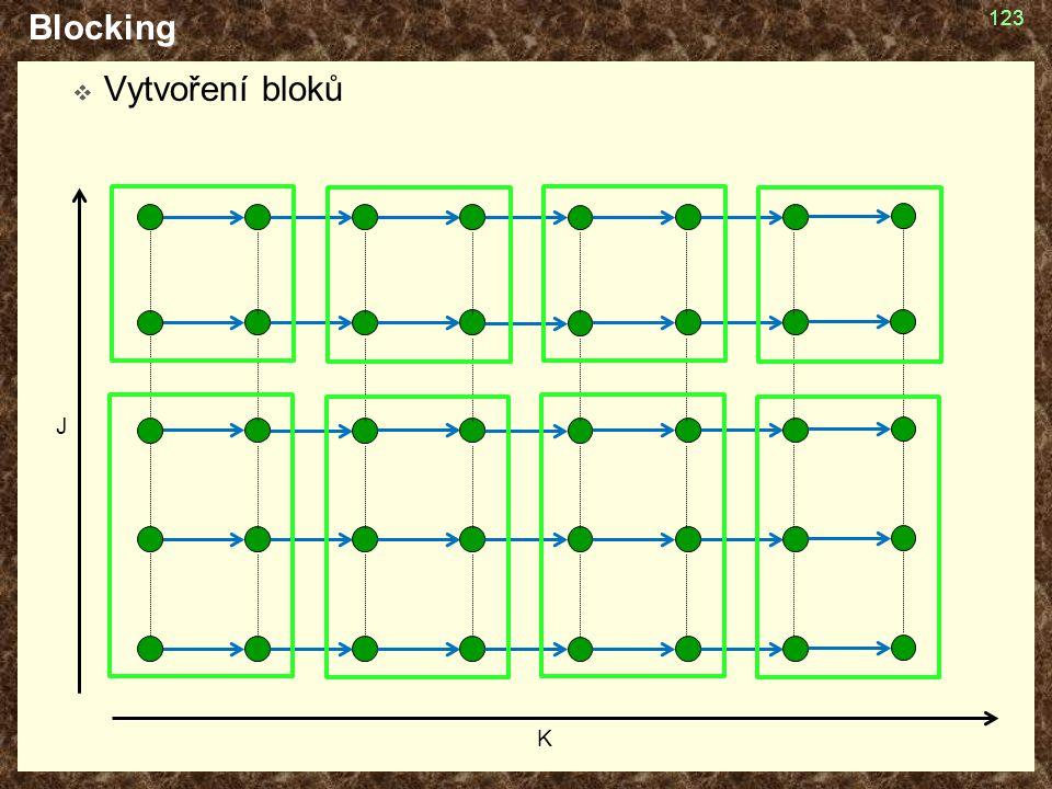 Blocking  Vytvoření bloků 123