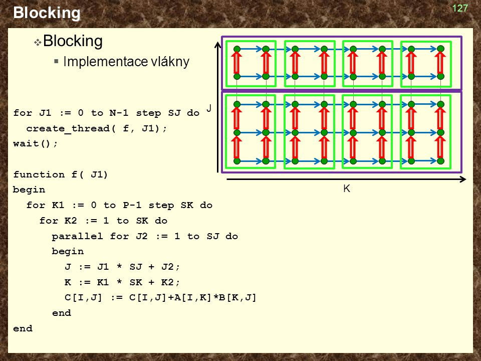Blocking  Blocking  Implementace vlákny for J1 := 0 to N-1 step SJ do create_thread( f, J1); wait(); function f( J1) begin for K1 := 0 to P-1 step S