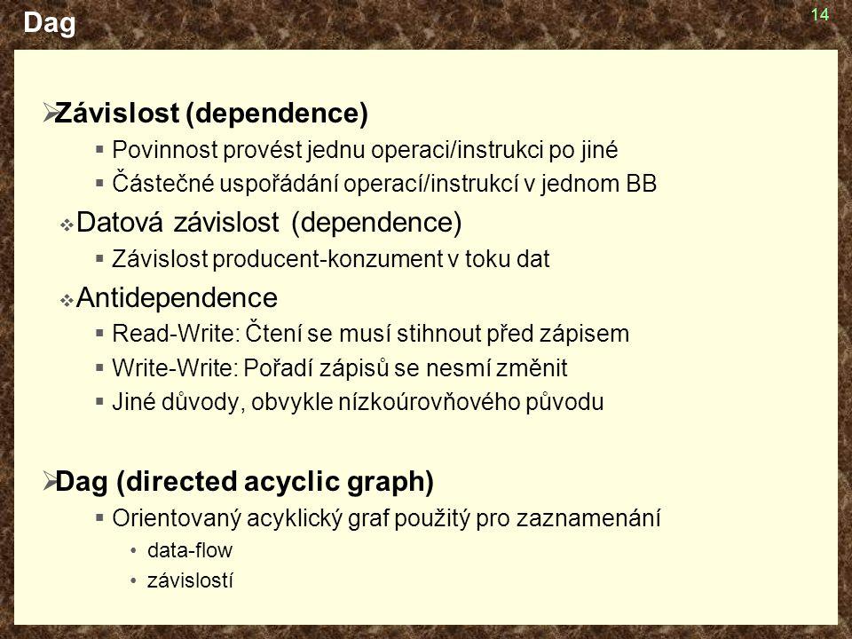 14 Dag  Závislost (dependence)  Povinnost provést jednu operaci/instrukci po jiné  Částečné uspořádání operací/instrukcí v jednom BB  Datová závis