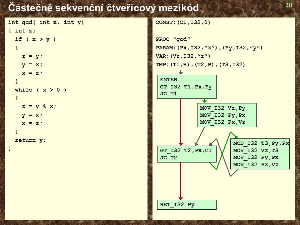 30 Částečně sekvenční čtveřicový mezikód int gcd( int x, int y) { int z; if ( x > y ) { z = y; y = x; x = z; } while ( x > 0 ) { z = y % x; y = x; x =
